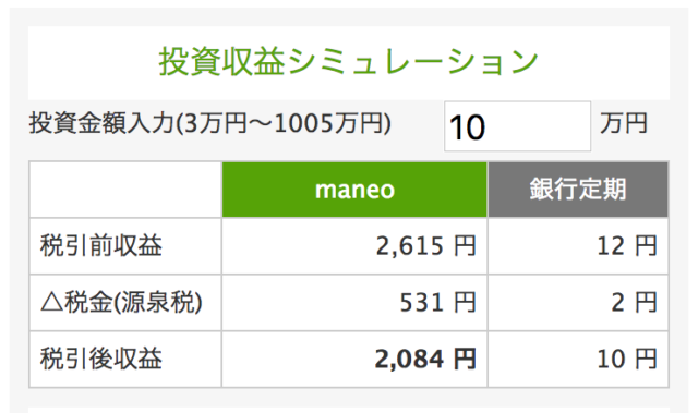 maneoの投資シミュレーション