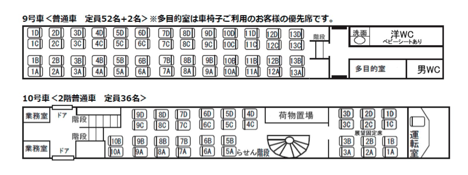 スーパービュー踊り子 座席表(9号車・10号車)