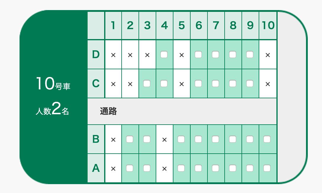 スーパービュー踊り子 えきねっとの座席表(10号車)